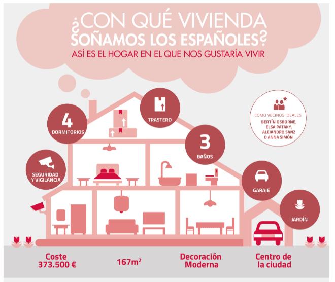 tasacion de una casa trendy de inscripcion with tasacion